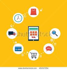 انواع بازار الکترونیکی