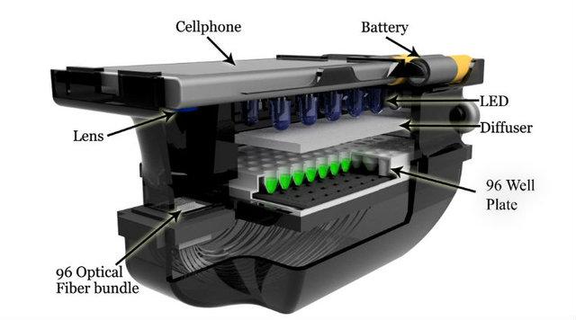 مبارزه با مقاومت باکتریایی با کمک تلفن همراه