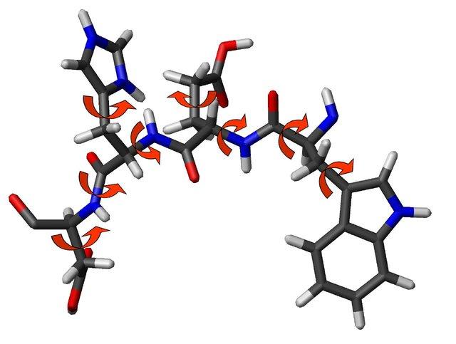 ساخت حسگر جدید برای شناسایی مولکولهای پروتئینی